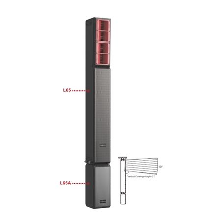 AUDIOCENTER | L65+L65A Column System