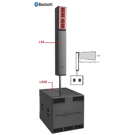 AUDIOCENTER | L65 + L65S Column System