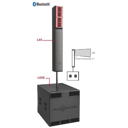 L65+L65S Column System