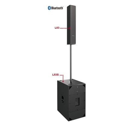 L83+L83S Column System
